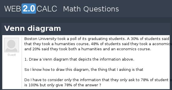 View Question Venn Diagram