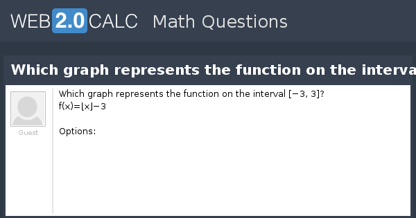 View question-Which graph represents the function on the interval [−3, 3]?